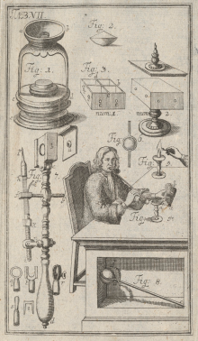 Vollstandige Anweisung zum Glas-Schleiffen [Complete instructions of glass grinding, as well as instructions for making optical equipment] (Halle, 1716). Christian Gottlieb Hertel.
