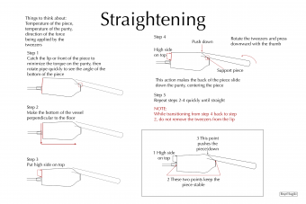 Illustration: Straightening