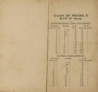 Price list adopted by the United Green Glass Workers' Association of the United States and Canada, for the blast of...