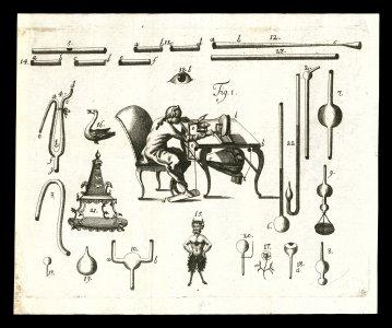 Die Glasschmelzkunst, bey der Lampe, oder, Anweisung wie di Glasröhren zu schmelzen und daraus allerley Figuren zu blasen sind; desgleichen wie die Wettergläser bestmöglichst zu verfertigen / J. d. B.