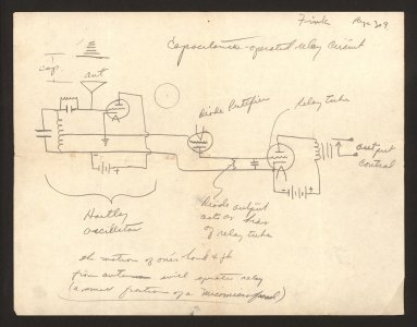 [Diagram of Dominick Labino's paper clip motor].