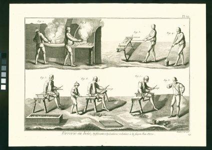 [Recueil de planches sur les sciences, les arts liberaux et les arts méchaniques, avec leur explication. Verrerie en bois, 1re section, plate XIX] [picture].