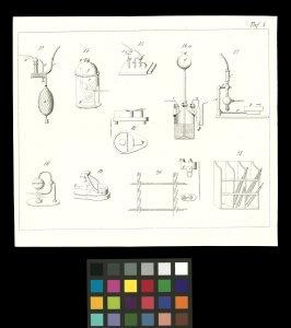 Die Glasblasekunst [sic]: sowohl auf der Glashütte, als an der Glasbäserlampe, oder die Verfertigung des hohl- und Tafelglases, der Glasglocken, Glasröhen und Uhrgläser; ferner die Verfertigung mannichfaltiger physikalischer und chemischer Geräthe und Apparate, in'sbefondere der Barometer und Thermometer; die Fabrication der unächten Perlen, der Strick- und Stickperlen, der fünstlichen Augen, fleiner Figuren, Blumen, Früchte und Spielzeuge; und endlich das Spinnen des Glases zu Reiherbüschen, Glasfedern und den prachtvollsten Geweben; nebst Erläuterungen über das Schneiden, Sprengen, Durchlochen, Aetzen, Schleifen und Kitten des Glases, über das Belegen desselben mit Zinn-Amalgam, über das Vergolden, Versilvern und Verplatiniren des Glases; mit 70 erläuternden Figuren / von Emanuel Schreiber.