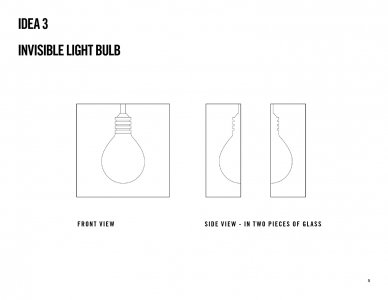 Idea 3 [electronic resource]: invisible light bulb.