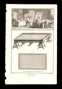 [Recueil de planches sur les sciences, les arts libéraux et les arts méchaniques, avec leur explication. Verrerie en bois, 2e section, plate II].