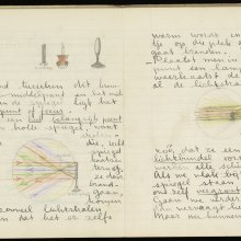 Sybren's notebook from science class in primary school in The Hague, undated.